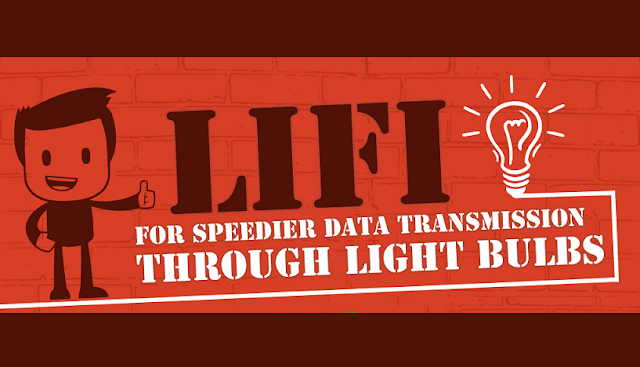 Image: LiFi - For Speedier Data Transmission Through Light Bulbs
