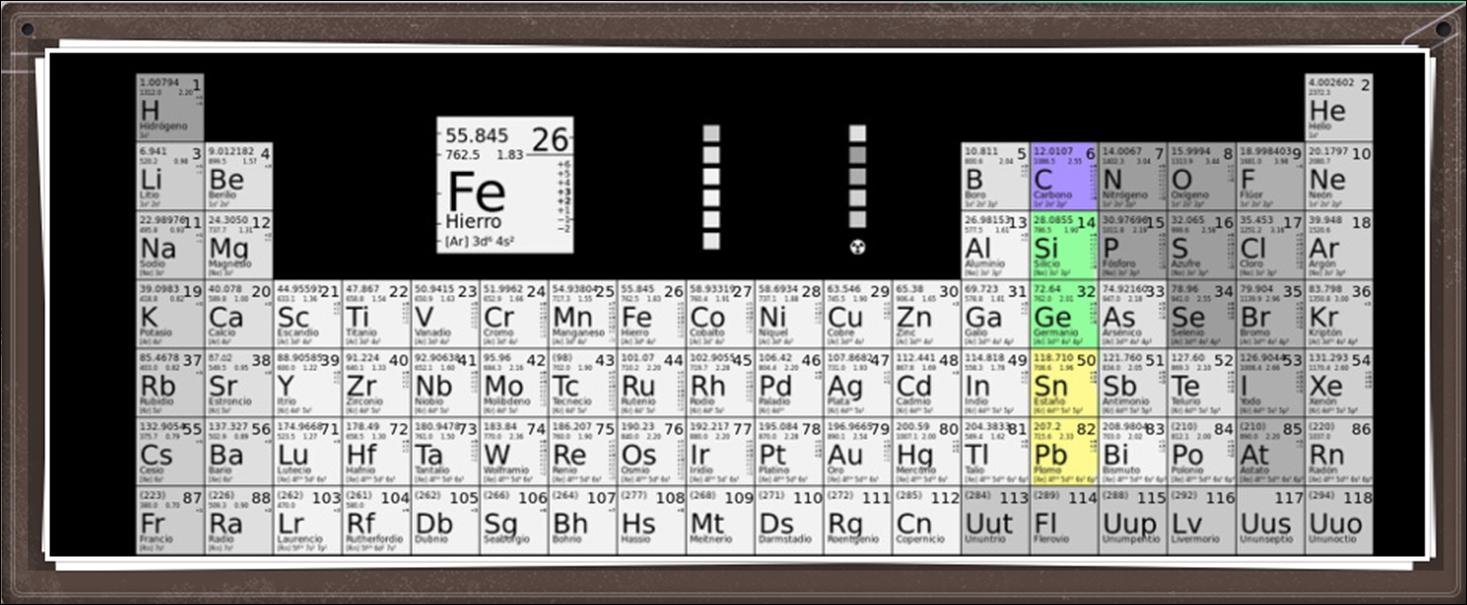 La familia del carbono informacin general familia del la carbono hace referencia a todos los elementos que se encuentran en el grupo 14 iv a de la tabla peridica a excepto urtaz Image collections
