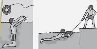 Penyelamatan di Air