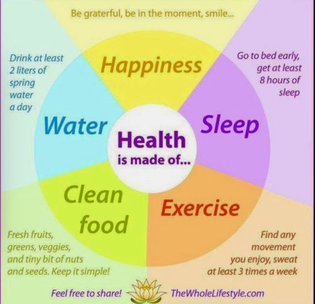 what is good health Why it's good for you: coconut is a healthy choice for people with a taste for richness it has health benefits too it contains a good helping potassium, which can.