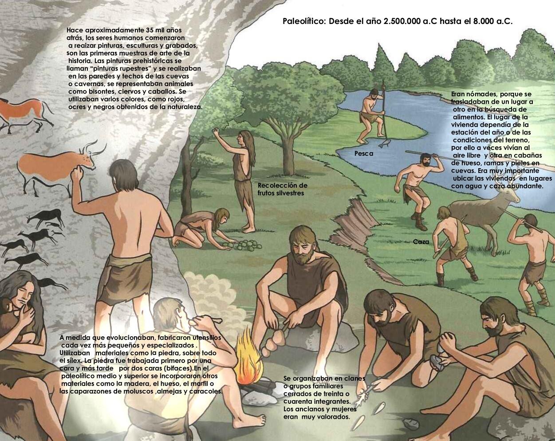 Las historias de Doncel Las pinturas de la cueva de Altamira la