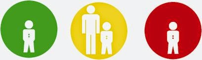 I semaforini o bollini per i minori. Idea elargita nel 1995/96