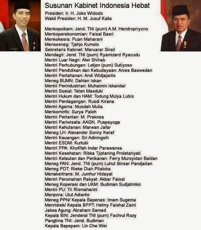 Rancangan Kabinet Jokowi-JK