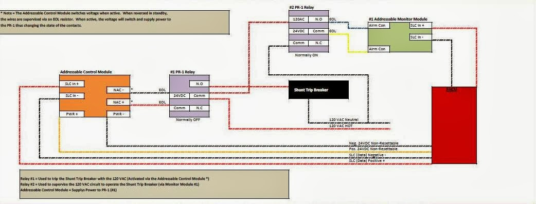 elevator+shunt+trip+diagram elevator shunt trip wiring diagram fire alarms online shunt wiring diagram at fashall.co