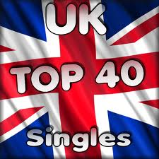 2 Download   UK TOP40 Single Charts 08.01.2012