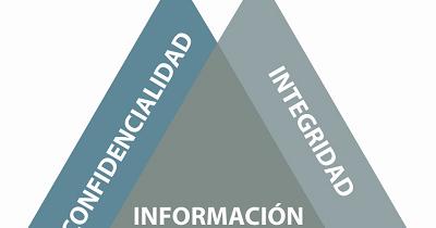 Desarrollo y Caracteristicas de Docuemnetos Electronicos ...