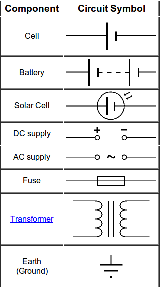 Amazing Circuit Symbols Cell Pictures - Schematic Diagram Series ...