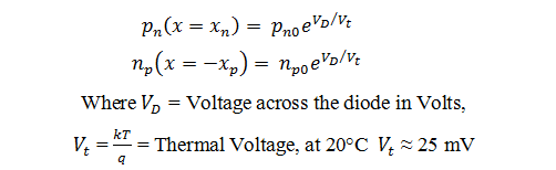 Current Equation of Diode Diode Current Equations