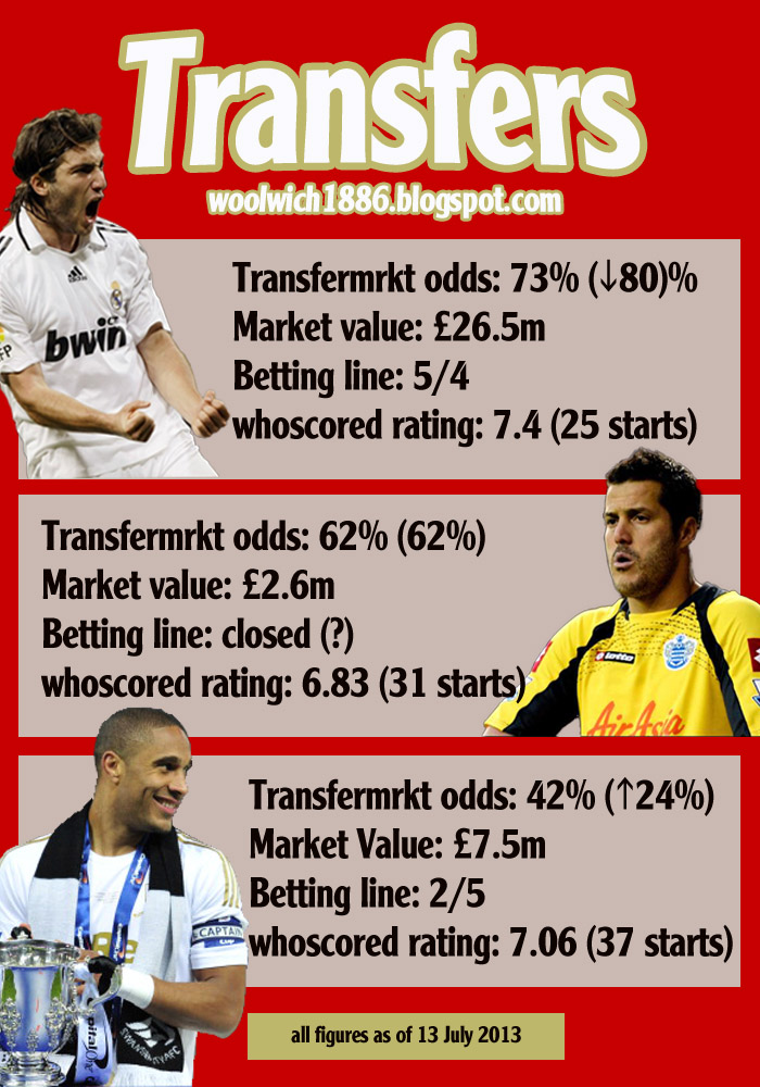 7 5 odds explained in betting what does 80