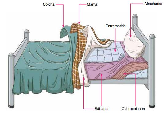 Instrumental de enfermer a ropa de la cama hospitalaria for Cama que se dobla