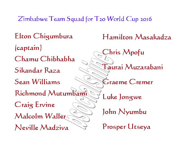 Zimbabwe team player,Zimbabwe 11,player list for t20 world cup,all teams squad for t20 world cup 2016,player list.,ICC T20 World Cup 2016 Zimbabwe team squad,final 11 player,Zimbabwe team for t20 world cup 2016,Zimbabwe final 11 player for t20 world cup 2016,Zimbabwe Team Squad for T20 World Cup 2016,2016 ICC World Twenty20,confirmed Zimbabwe team squad for t20 world cup 2016,Zimbabwe team squad 2016,ZIM player list,team squad ICC T20 World Cup 2016 Zimbabwe Team Squad  Click this link for more detail...   Zimbabwe  Players List :   Elton Chigumbura (captain), Chamu Chibhabha, Sikandar Raza, Sean Williams, Richmond Mutumbami, Craig Ervine, Malcolm Waller, Neville Madziva, Hamilton Masakadza, Chris Mpofu, Taurai Muzarabani, Graeme Cremer, Luke Jongwe, John Nyumbu, Prosper Utseya,