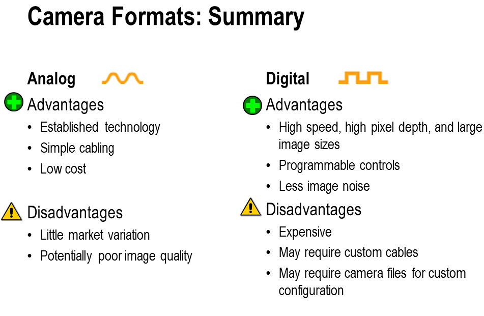 Camera Format In A Nutshell-Analog & Digital