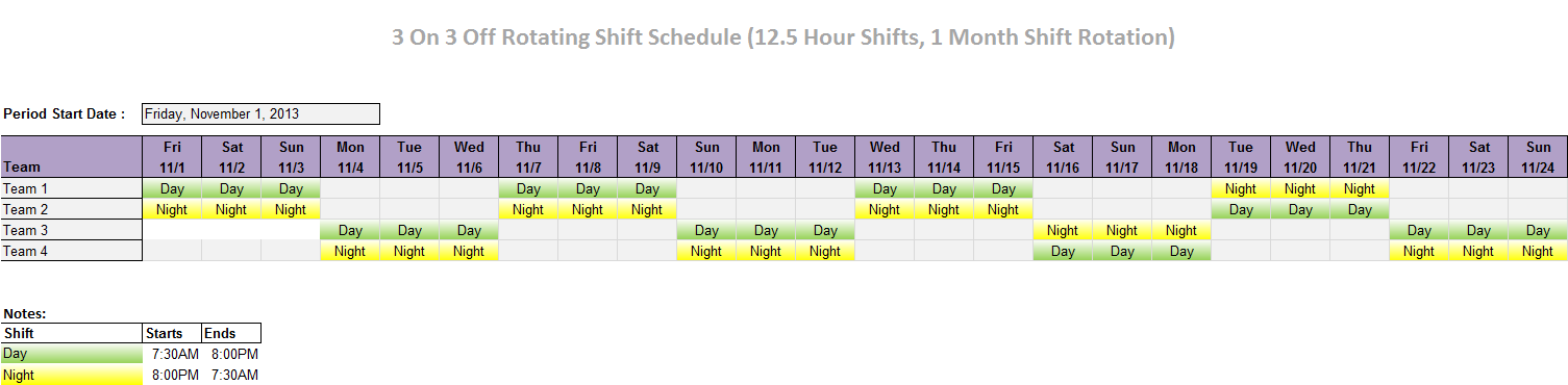 modified work schedule This enforcement guidance clarifies the rights and  must an employer allow an employee with a disability to work a modified or part-time schedule as a.