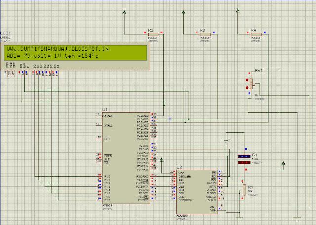 Programming in C - Integer (Computer Science) - C