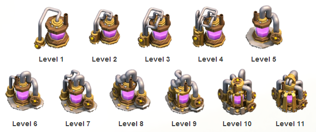 Clash of Clans Elixir Collector Levels