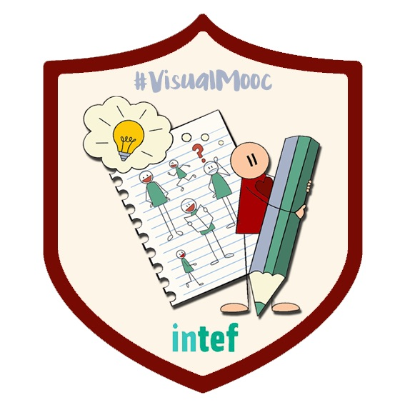 Visual Thinking INTEF