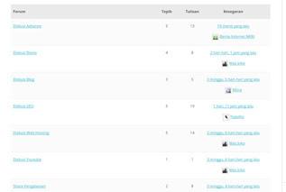 Jokowarino.id Komunitas Blogger Indonesia_screenshoot forum
