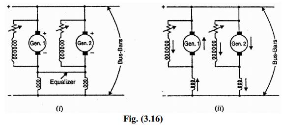parallel operation of d c  generators