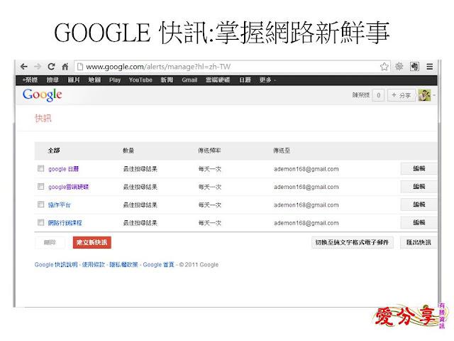 google 快訊4