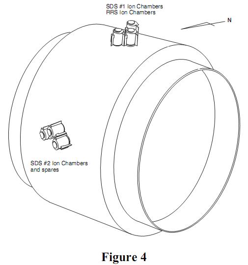 Mesure du flux neutronique for Chambre d ionisation