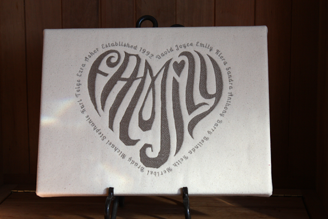 Family Heart Art | Gift for Non Traditional Family