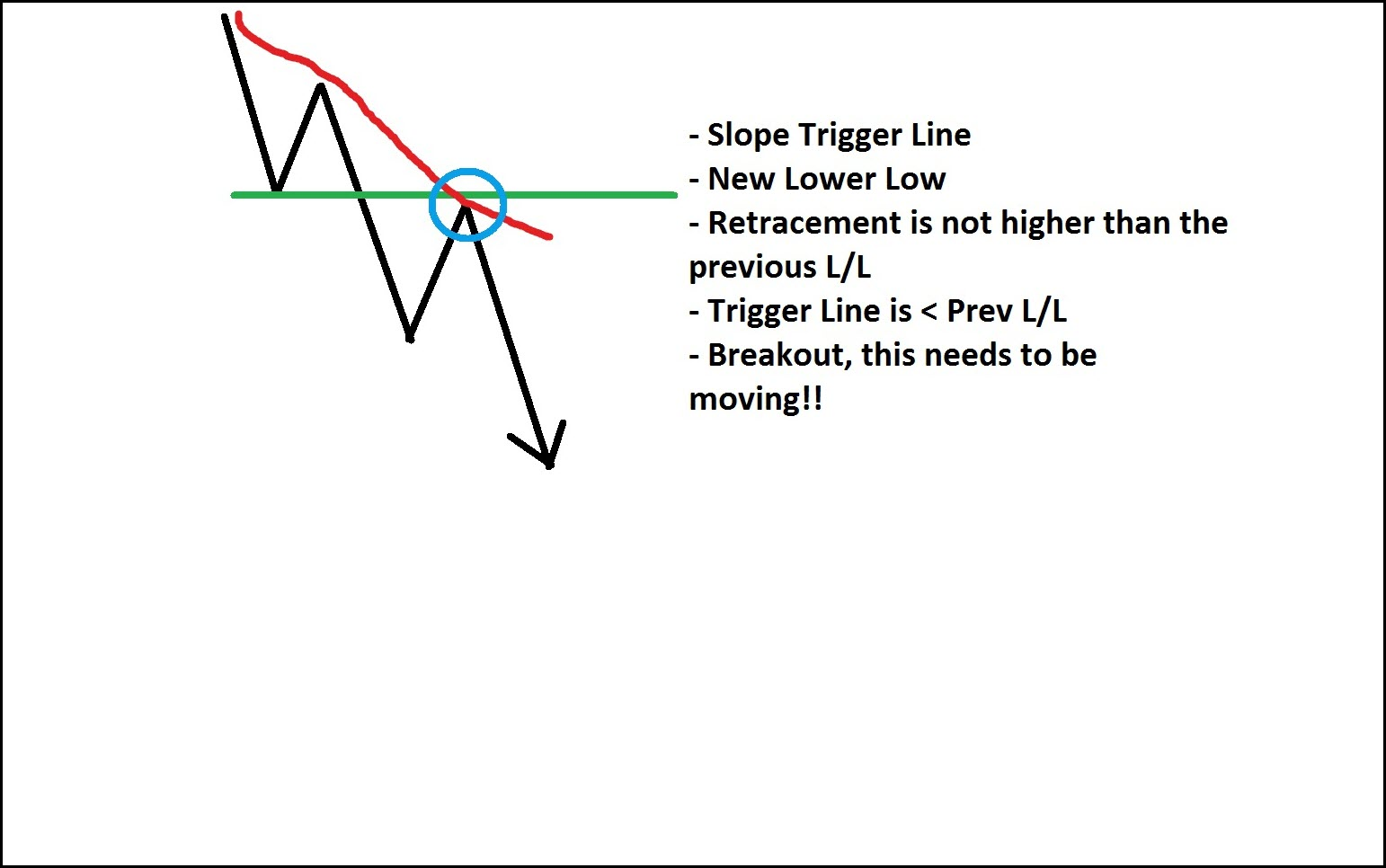 S&p day trading strategies