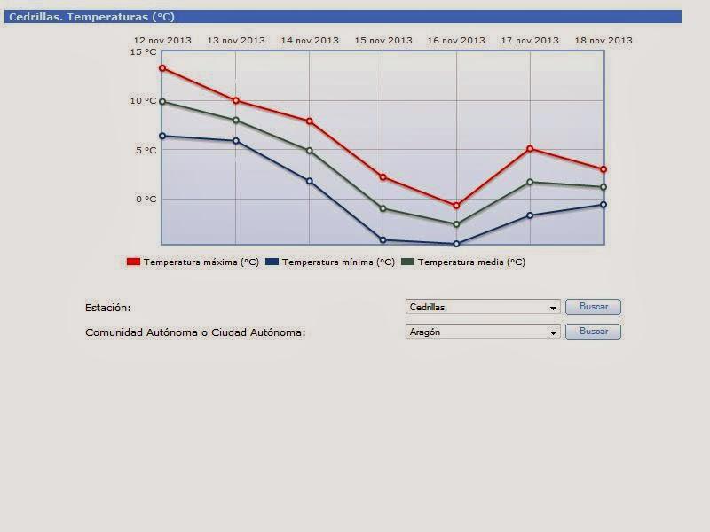 http://www.aemet.es/es/eltiempo/observacion/ultimosdatos?k=arn&l=8458X&w=2&datos=img&x=&f=tmax