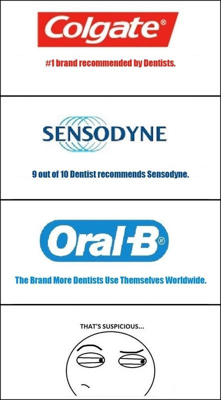 Colgate - Sensodyne - Oral B - Suspicious Advertisements