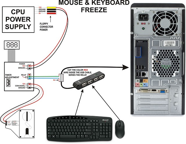 schematic diagram for a coin operated computer mouse and keyboard freeze coin operated computer