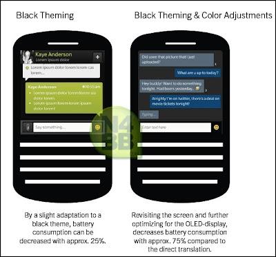 Bocoran Terbaru BlackBerry 10