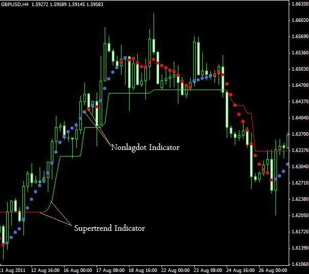 Ul trading system