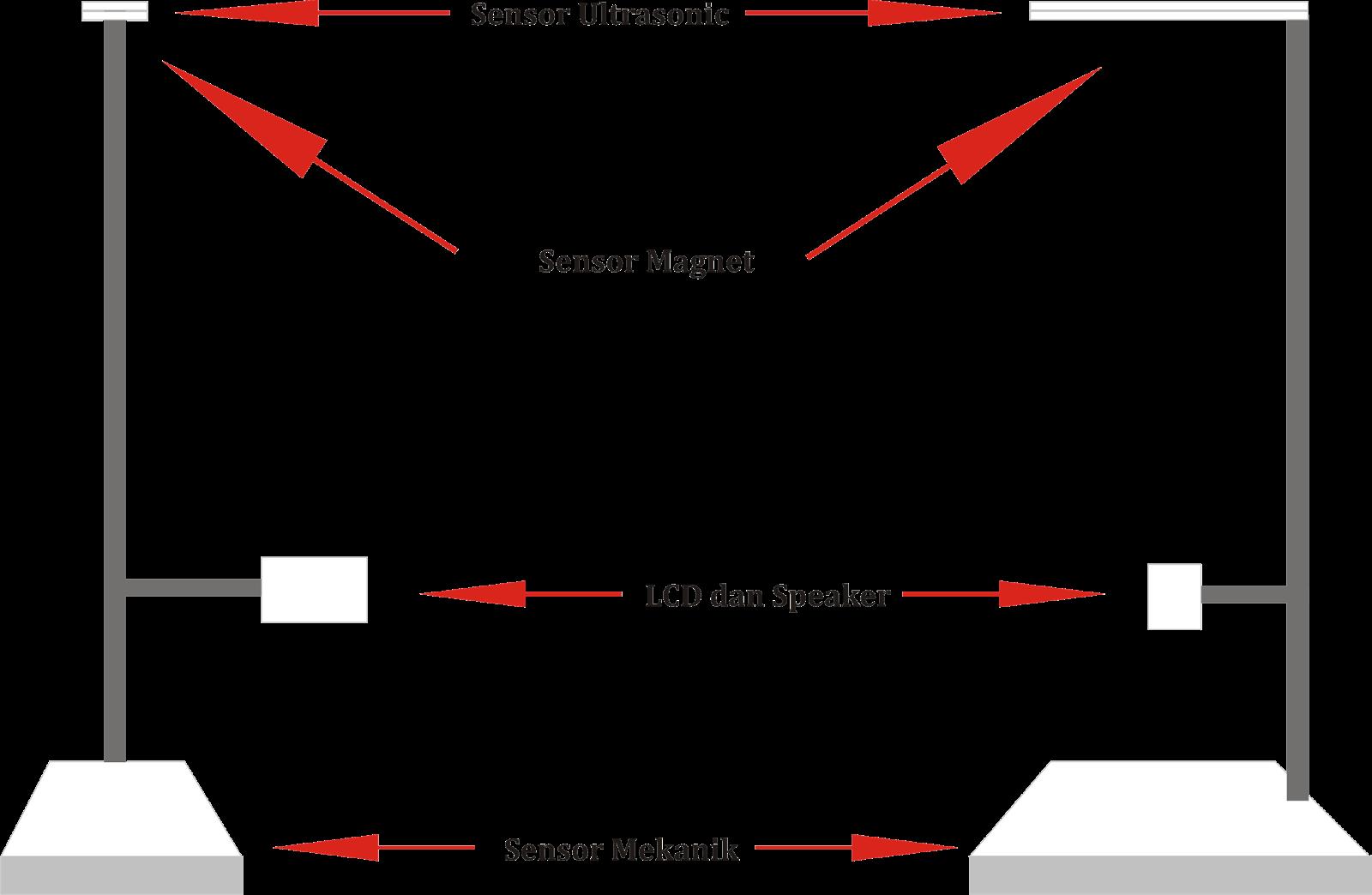 BBM 1 (Besaran dan Pengukuran) KD Fisika - File UPI
