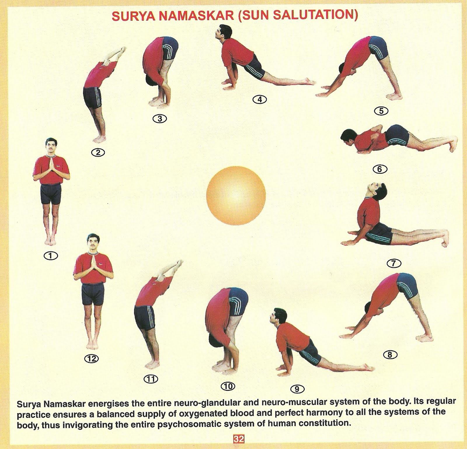 Running for life: Surya Namaskara