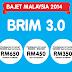 BR1M 3.0 2014 (Borang permohonan?)