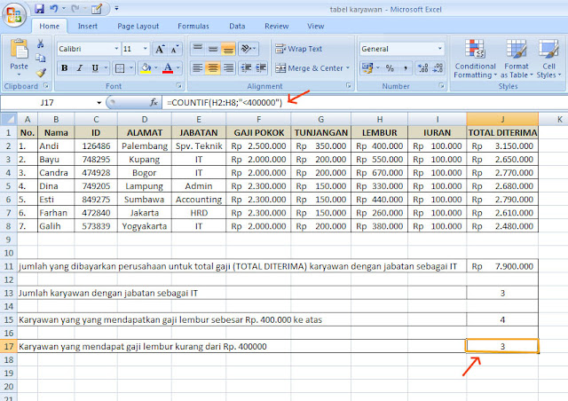 Contoh Tabel Database Contoh Tabel Karyawan