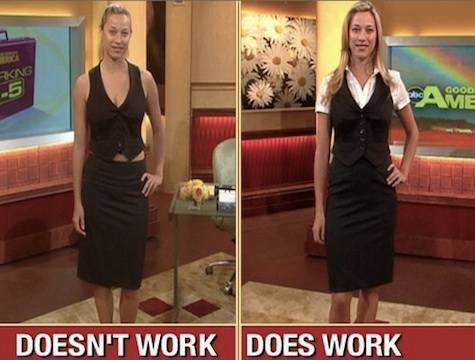 Inappropriate dress in the workplace