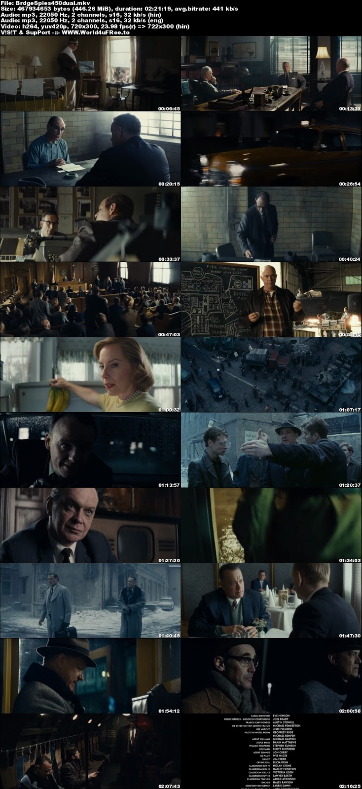 Bridge of Spies 2015 Dual Audio BRRip 480p 450Mb x264 classified-ads.expert hollywood movie Bridge of Spies 2015 hindi dubbed dual audio 480p brrip bluray compressed small size 300mb free download or watch online at classified-ads.expert