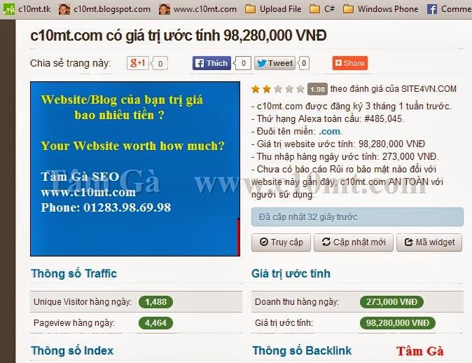 SEO Website của bạn trị giá bao nhiêu tiền ?