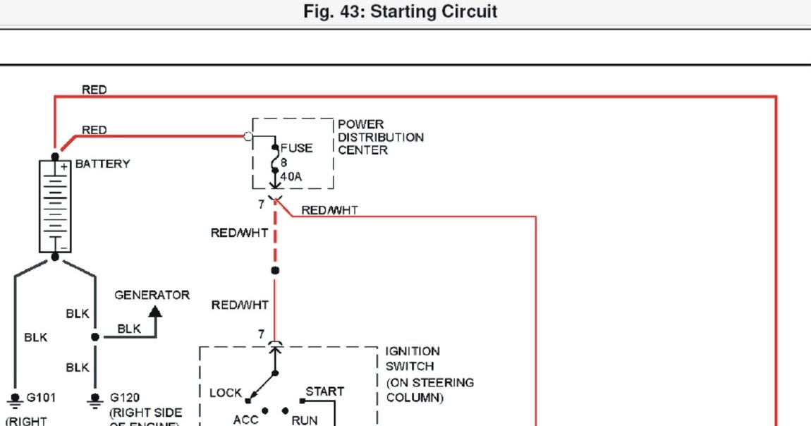 Jeep U0026 39 S Wiring Diagrams  1996 Jeep Grand Cherokee Laredo Starting Circuit Wiring Diagram