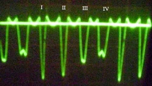 Осциллограмма эдс индукции