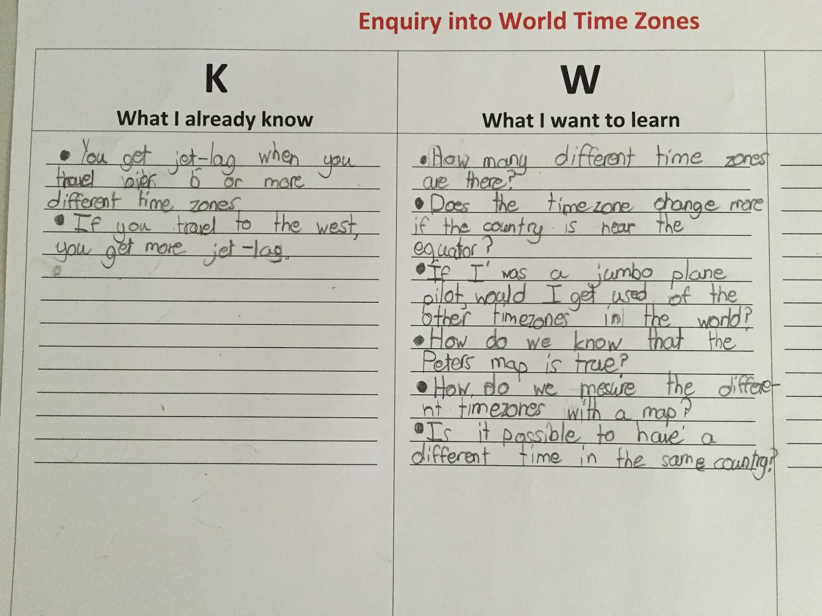 we filled in everything we already know about world time zones and then wrote some questions about things we wanted to learn