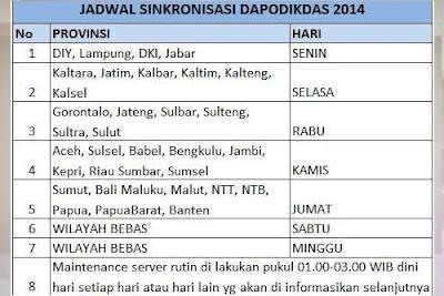 Jadwal terbaru sinkronisasi Dapodikdas 2014 berdasarkan wilayah.