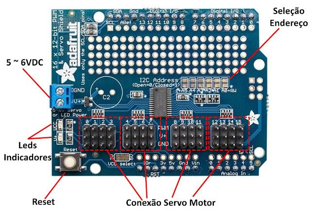Adafruit Servo Shield - Conexões