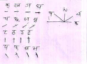 how to learn shorthand writing in hindi pdf