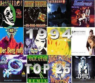 1994 Top 25 zene szubjektív