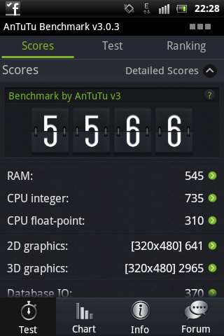 Antutu Benchmark for Android