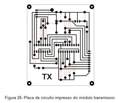 Placa de circuito impresso do módulo transmissor