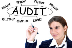 First Party Audit Is Performed Within An Organization To Measure Its Strengths And Weaknesses Against Own Procedures Or Methods