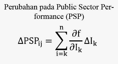 Perubahan pada Public Sector Performance (PSP)