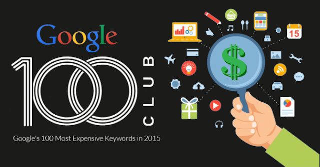 Google's Top 100 Most Expensive Keywords - by SEMrush